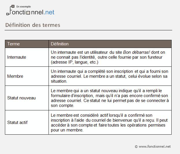 Exemple de définition de termes utilisé dans un dossier fonctionnel.