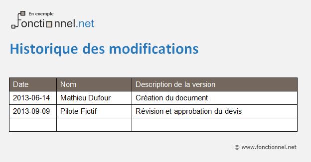 Exemple d'un historique de modification d'un document d'analyse fonctionnelle